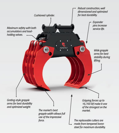 Rototilt® Compactors, Multi-Use Grapples, and Sorting Grapples for